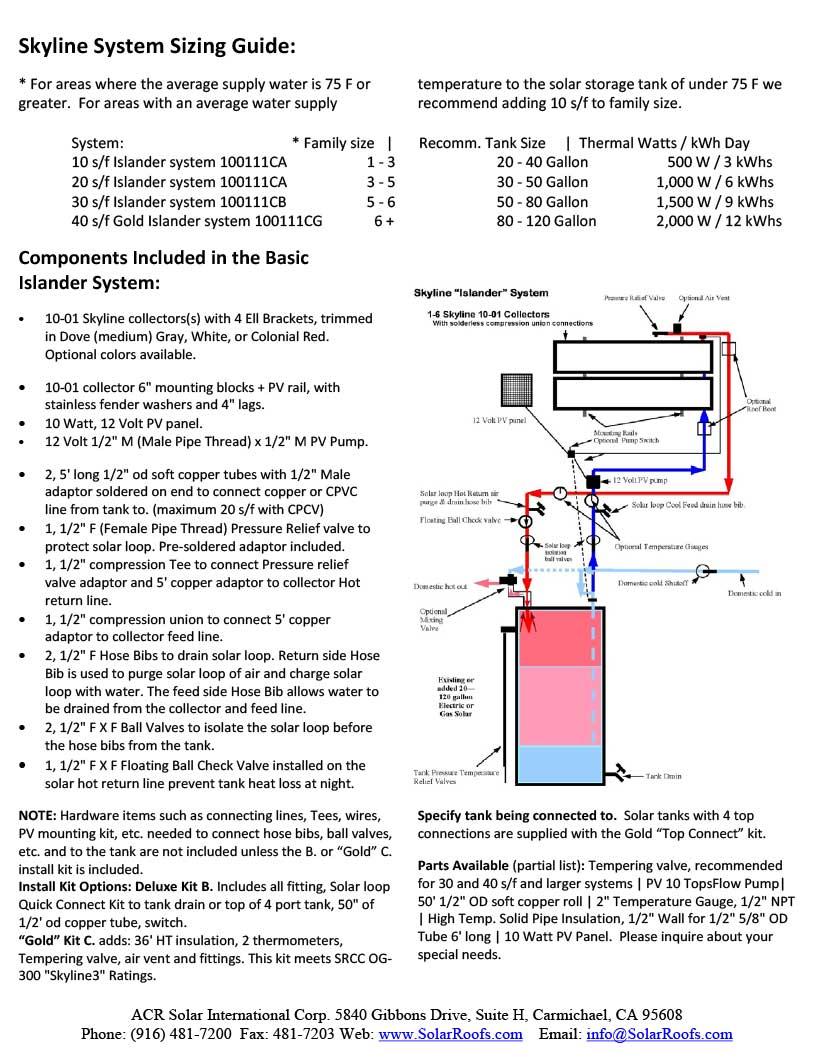 Skyline islander 10 sf base a solar water heating system skyline islander 10 sf base a solar water heating system ccuart Gallery
